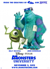 Университет монстров 3D/ Monsters University 3D